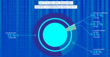 cybercrime-infografik-preview