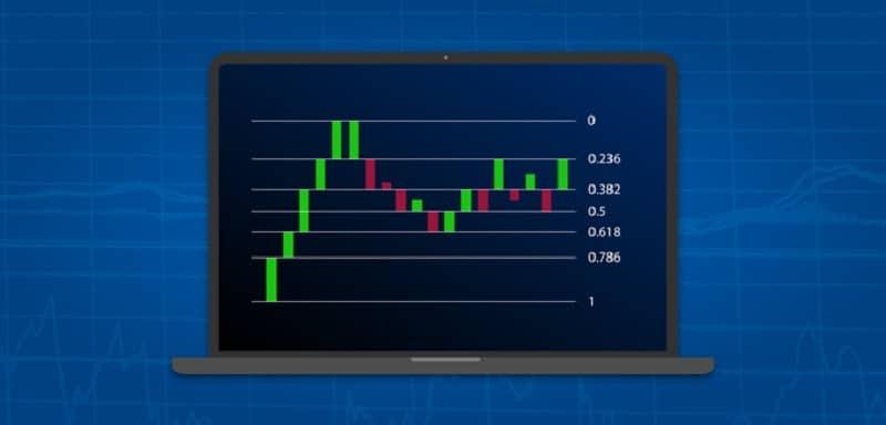 fibonacci_trading_betrug_niveaus