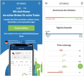 Alvexo Trading App
