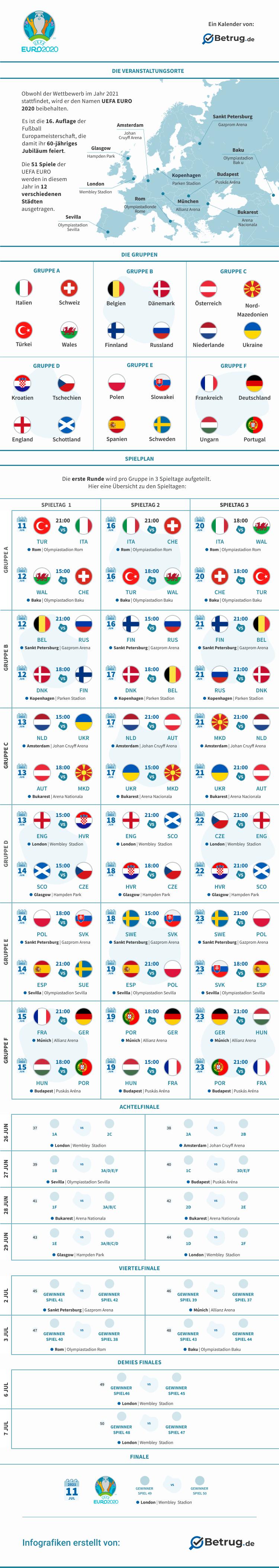 EM Infografik